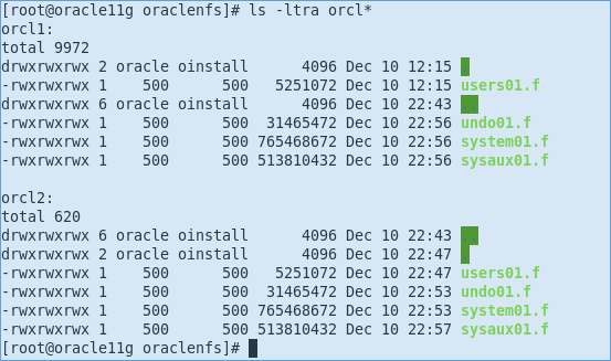 clone_orcl1_orcl2