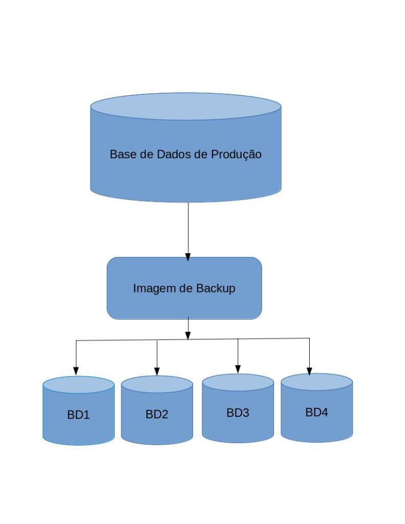 CloneDB_Overview